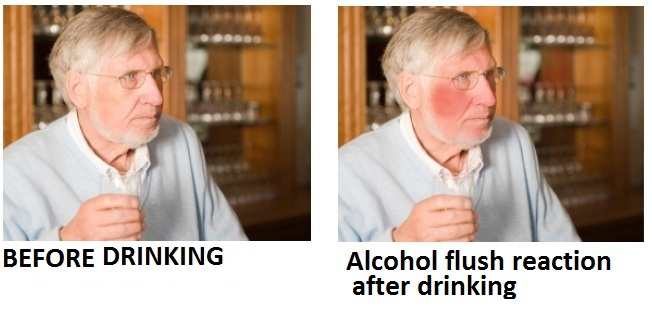 Before And After Alcohol Use